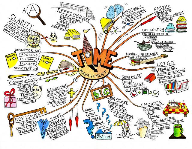 Идейный бум: 8 способов, как придумывать оригинальные идеи