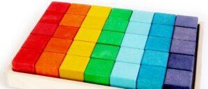 100 блоков в день — эффективный тайм-менеджмент